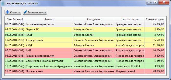 Crm системы юристов контекстное меню менеджера файлов позволяет битрикс