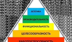 критерии отбора программного обеспечения